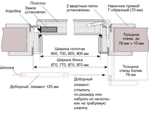 """"""",""""www.doors-mos.ru"""